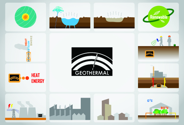 Geothermal Energy for Businesses in Maryland